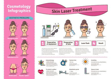 Vector Illustrated défini avec salon cosmétologie traitement laser de la peau. Infographies avec des icônes de procédures cosmétiques médicaux pour la peau. Vecteurs