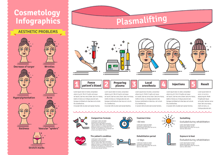 procedures: Vector Illustrated set with salon cosmetology plasma lifting injections. Infographics with icons of medical cosmetic procedures for face skin. Illustration