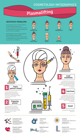Vector Illustrated set with salon cosmetology plasma lifting injections. Infographics with icons of medical cosmetic procedures for face skin.