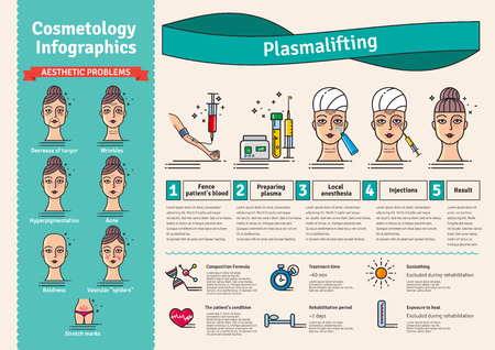 injections: Vector Illustrated set with salon cosmetology plasma lifting injections. Infographics with icons of medical cosmetic procedures for face skin. Illustration
