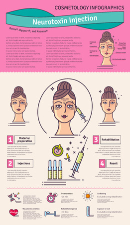 injections: Vector Illustrated set with salon cosmetology  injections. Infographics with icons of medical cosmetic procedures for face skin.
