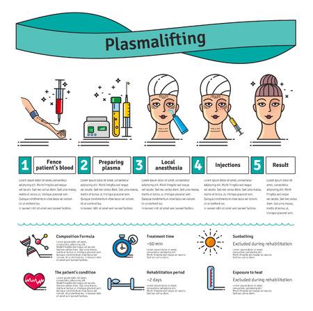 Vector Illustrated mis avec des injections salon cosmétologie plasma de levage. Infographies avec des icônes de procédures cosmétiques médicaux pour la peau du visage. Vecteurs