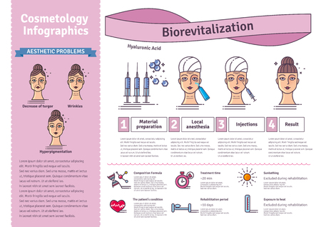Vector Illustrated set with salon cosmetology bio-revitalization therapy. Infographics with icons of medical cosmetic procedures for face skin.  イラスト・ベクター素材