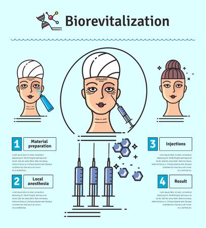 Vector Illustrated set con salone di cosmetologia terapia bio-rivitalizzazione. Infografica con le icone di procedure cosmetiche mediche per la pelle del viso.