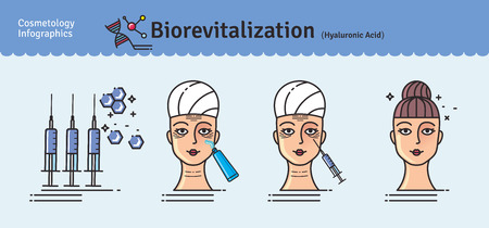 anti age: Vector Illustrated set with salon cosmetology bio-revitalization therapy. Infographics with icons of medical cosmetic procedures for face skin. Illustration