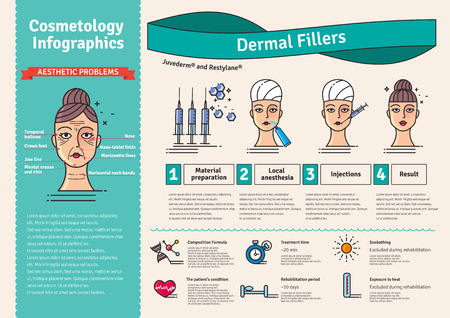 Vector Illustration set with dermal fillers Injections. Infographics with icons of medical cosmetic procedures for face skin.