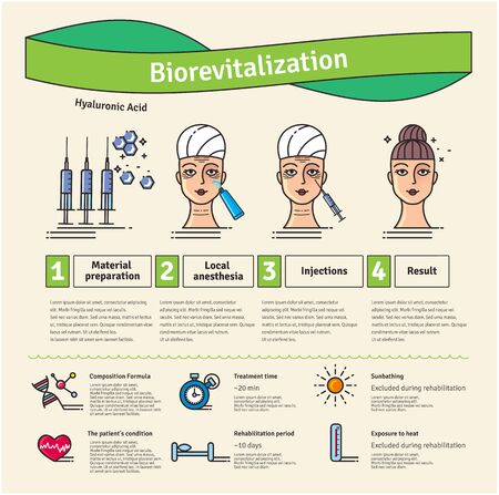 Vector Illustrated set con salone di cosmetologia terapia bio-rivitalizzazione. Infografica con le icone di procedure cosmetiche mediche per la pelle del viso. Vettoriali