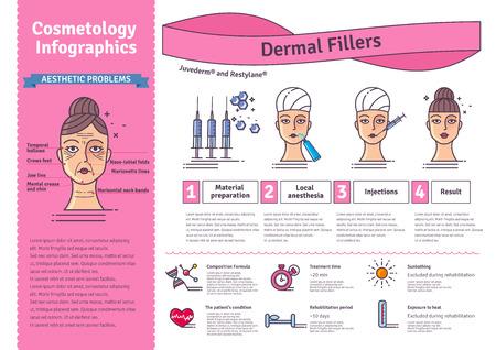 Ilustración del vector fijado con rellenos dérmicos inyectables. Infografía con los iconos de médicos para procedimientos cosméticos piel de la cara.