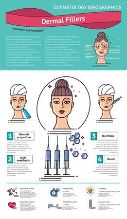 Illustrazione vettoriale Set con filler dermici iniezioni. Infografica con le icone di procedure cosmetiche mediche per la pelle del viso.