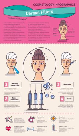 Illustrazione vettoriale Set con filler dermici iniezioni. Infografica con le icone di procedure cosmetiche mediche per la pelle del viso. Vettoriali