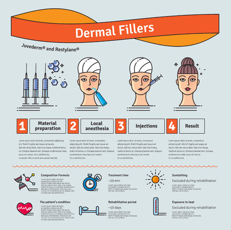 wrinkle: Vector Illustration set with dermal fillers Injections. Infographics with icons of medical cosmetic procedures for face skin.
