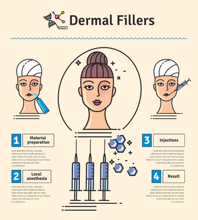 dermal: Vector Illustration set with dermal fillers Injections. Infographics with icons of medical cosmetic procedures for face skin.