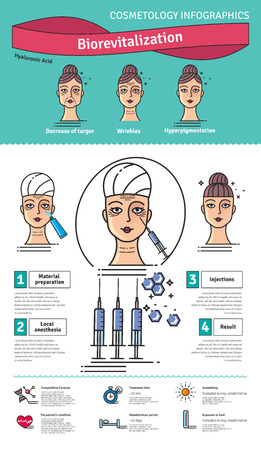 Vector Illustrated set with salon cosmetology bio-revitalization therapy. Infographics with icons of medical cosmetic procedures for face skin. Illustration