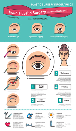procedures: Vector Illustrated set with double eyelid surgery. Infographics with icons of plastic surgery procedures.