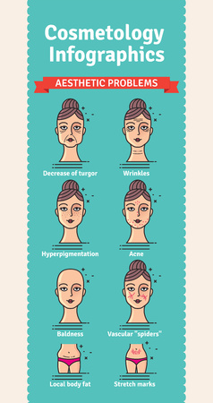 baldness: Vector Illustrated set with aesthetic problems for cosmetology treatment. Infographics with face and body icons. Illustration