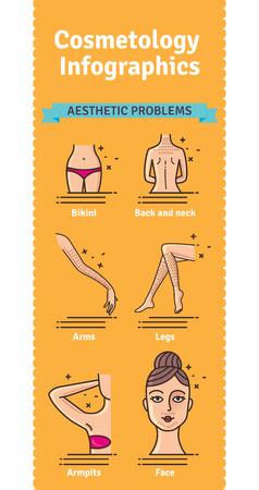 Vector Illustrated set con problemi estetici per depilazione laser. Infografica con icone zona del corpo.