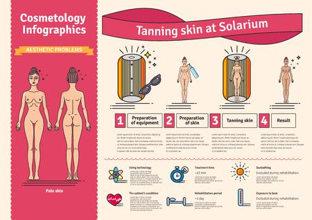 Vector Illustrated défini avec salon de bronzage traitement de la peau dans le solarium. Infographies avec des icônes de procédures cosmétiques pour la peau. Banque d'images - 66884793