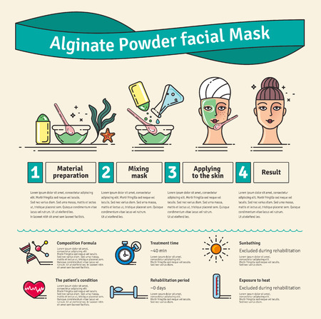 exfoliation: Vector Illustrated set with beauty salon Algae powder facial mask. Infographics with icons of medical cosmetic procedures for skin.