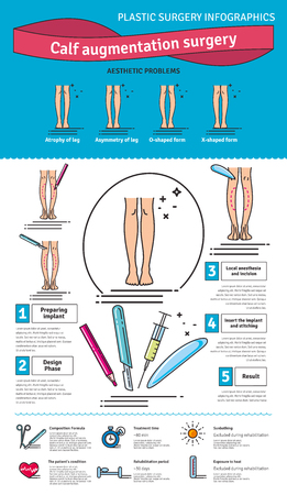 Ilustrado conjunto con la cirugía de aumento de pantorrillas. Infografía con los iconos de los procedimientos de cirugía plástica.