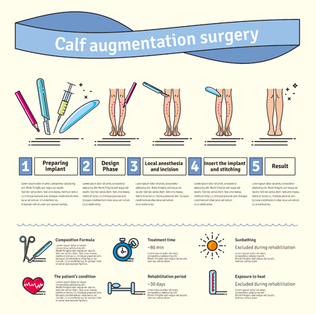 beauty surgery: Illustrated set with calf augmentation surgery. Infographics with icons of plastic surgery procedures.
