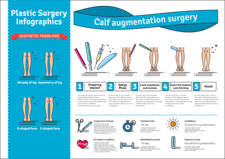 Illustrated set with calf augmentation surgery. Infographics with icons of plastic surgery procedures.