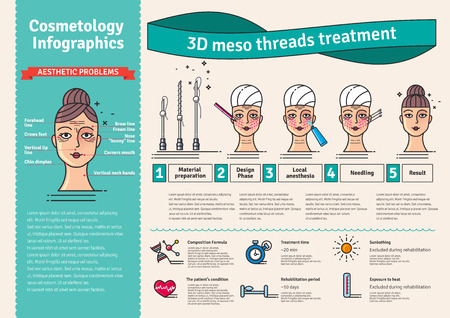 wrinkle: Illustrated set with 3d Meso Thread Face Lift therapy. Infographics with icons of medical cosmetic procedures for skin.