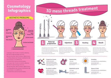 Illustrated set with 3d Meso Thread Face Lift therapy. Infographics with icons of medical cosmetic procedures for skin.