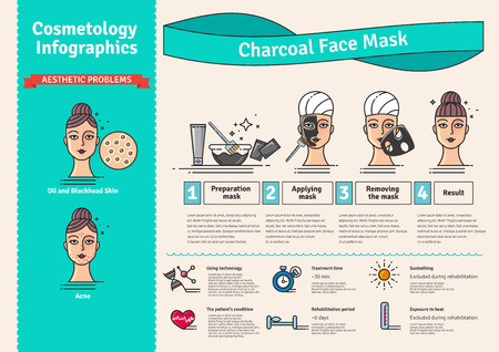 Illustrated set with activated charcoal face mask. Infographics with icons of medical cosmetic procedures for skin. Stock Vector - 65430502