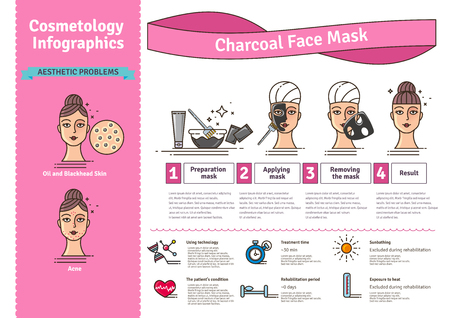 Illustrated set with activated charcoal face mask. Infographics with icons of medical cosmetic procedures for skin. Stock Vector - 65430501