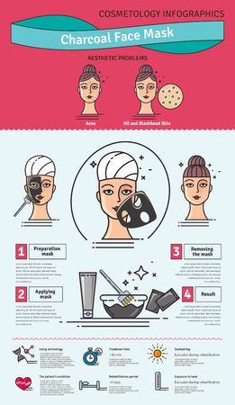 exfoliation: Illustrated set with activated charcoal face mask. Infographics with icons of medical cosmetic procedures for skin.