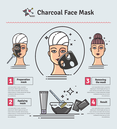 Illustrated set with activated charcoal face mask. Infographics with icons of medical cosmetic procedures for skin. Stock Vector - 65430504