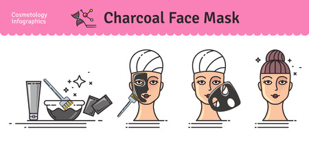 busting: Illustrated set with activated charcoal face mask. Infographics with icons of medical cosmetic procedures for skin.