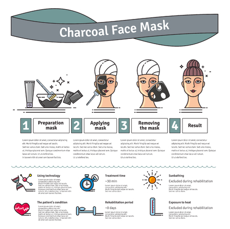 face off: Illustrated set with activated charcoal face mask. Infographics with icons of medical cosmetic procedures for skin.