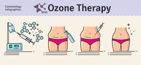 Illustrated set with Cosmetology Ozone Therapy. Infographics with icons of medical cosmetic procedures for skin.