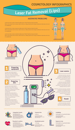 liposuction: Illustrated set with Laser LIPO Fat Removal. Infographics with icons of medical cosmetic procedures for body.