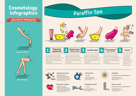 paraffin: Illustrated set with Paraffin Spa Treatment. Infographics with icons of cosmetic procedures for skin.