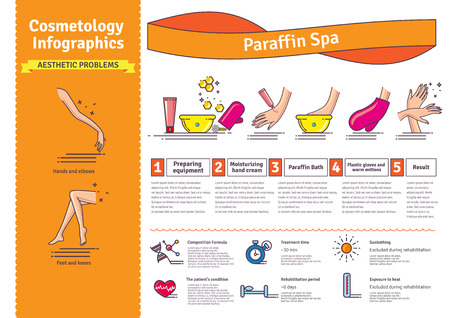 vax: Illustrated set with Paraffin Spa Treatment. Infographics with icons of cosmetic procedures for skin.