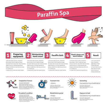 Illustrated set with Paraffin Spa Treatment. Infographics with icons of cosmetic procedures for skin.