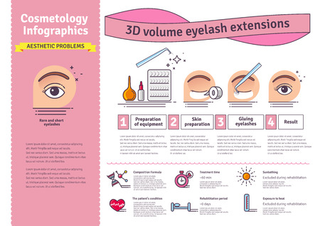 Illustrated set with salon 3D volume eyelash extensions. Infographics with icons of cosmetic procedures for eyelash.