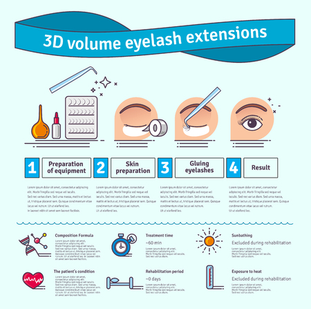 procedures: Illustrated set with salon 3D volume eyelash extensions. Infographics with icons of cosmetic procedures for eyelash.