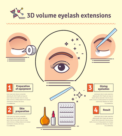 eyelash: Illustrated set with salon 3D volume eyelash extensions. Infographics with icons of cosmetic procedures for eyelash.