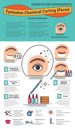 curling: Vector Illustrated set with salon Eyelashes chemical curling