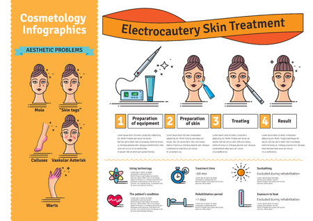 Vector Illustrated set with salon cosmetology electrocautery skin treatment. Infographics with icons of medical cosmetic procedures for skin.