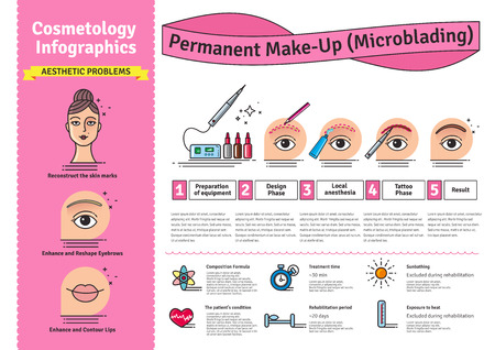 Vector Illustrated set with salon Permanent Makeup. Infographics with icons of cosmetic procedures for face. Ilustração