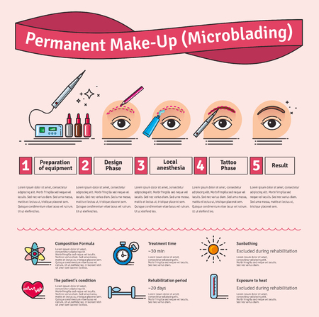 Vector Illustrated set with salon Permanent Makeup. Infographics with icons of cosmetic procedures for face. Vettoriali