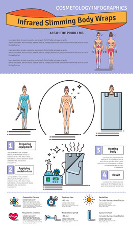 liposuction: Vector Illustrated set with Infrared Body Wrap. Infographics with icons of medical cosmetic procedures for body.
