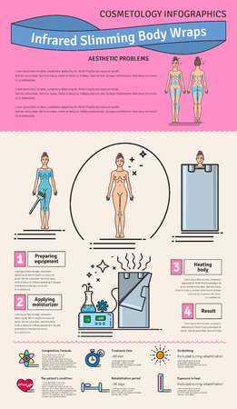 Vector Illustrated set with Infrared Body Wrap. Infographics with icons of medical cosmetic procedures for body.