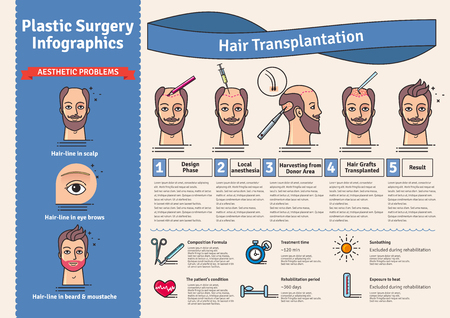 Vector Illustrated set with hair transplant surgery. Infographics with icons of plastic surgery procedures. Vectores