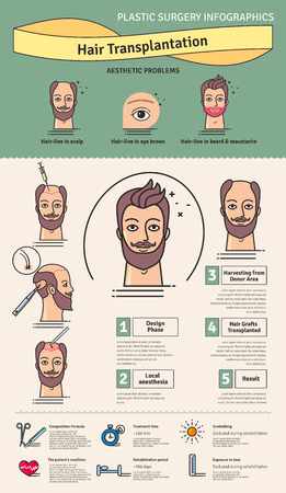 anesthesia: Vector Illustrated set with hair transplant surgery. Infographics with icons of plastic surgery procedures. Illustration