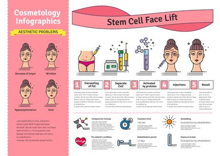 ベクトル イラスト セット美容幹細胞美容整形